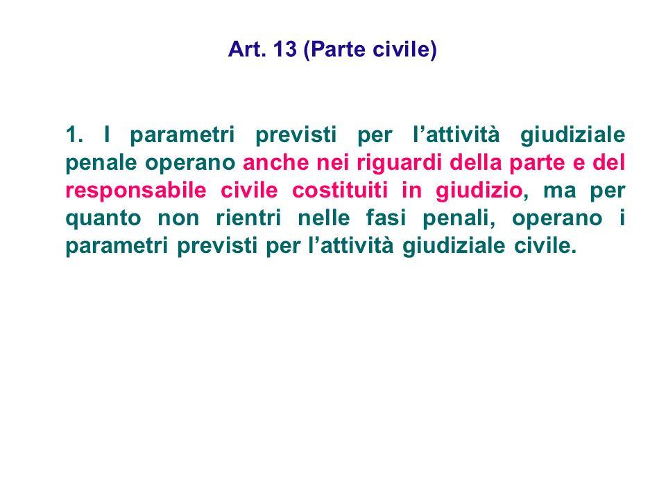 Art. 13 (Parte civile)