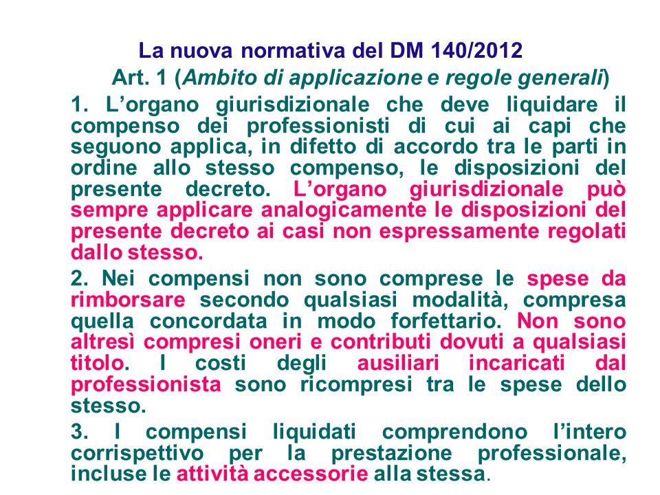 La nuova normativa del DM 140/2012