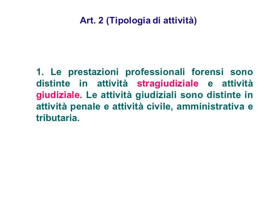 Art. 2 (Tipologia di attività)