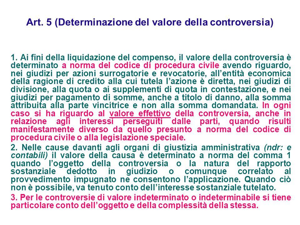 Art. 5 (Determinazione del valore della controversia)