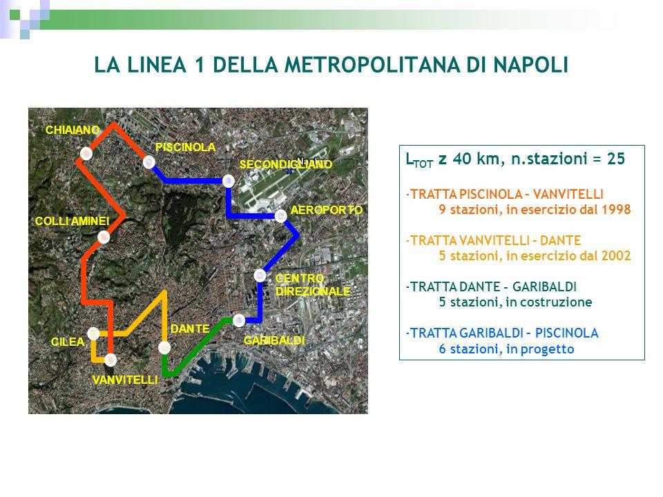 LA LINEA 1 DELLA METROPOLITANA DI NAPOLI