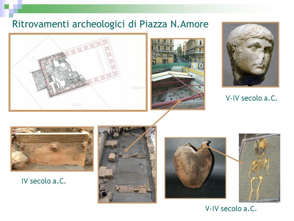 Ritrovamenti archeologici di Piazza N.Amore