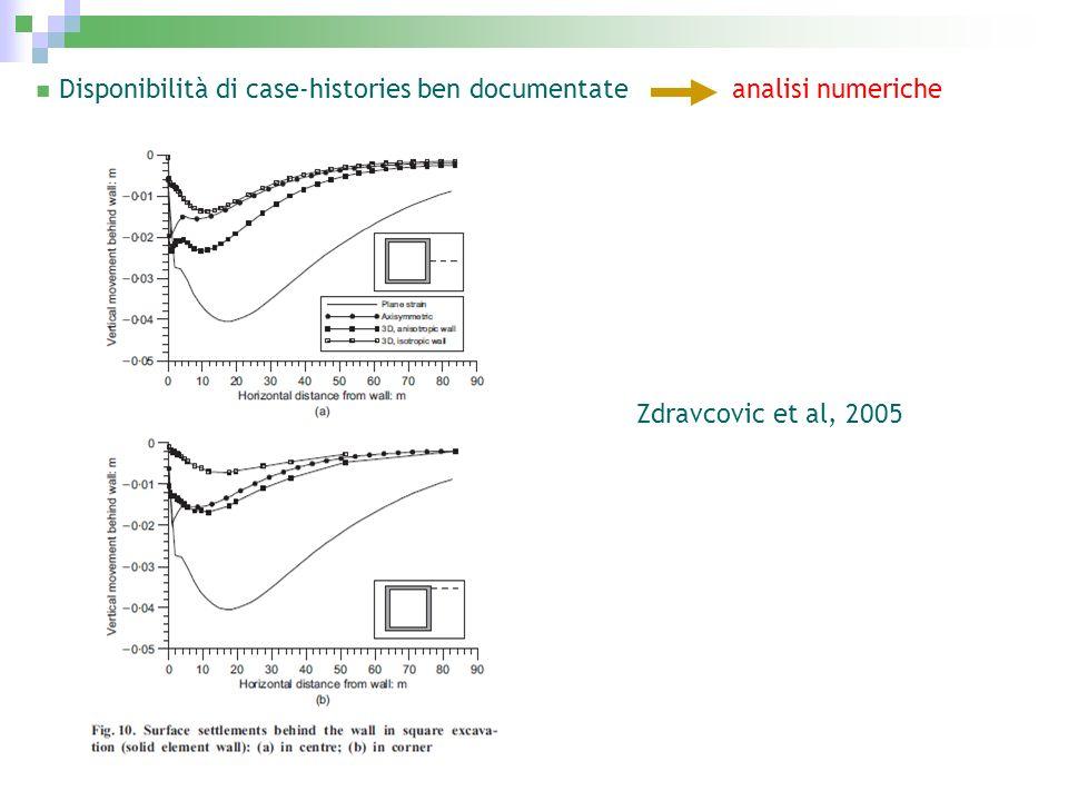Disponibilità di case-histories ben documentate analisi numeriche