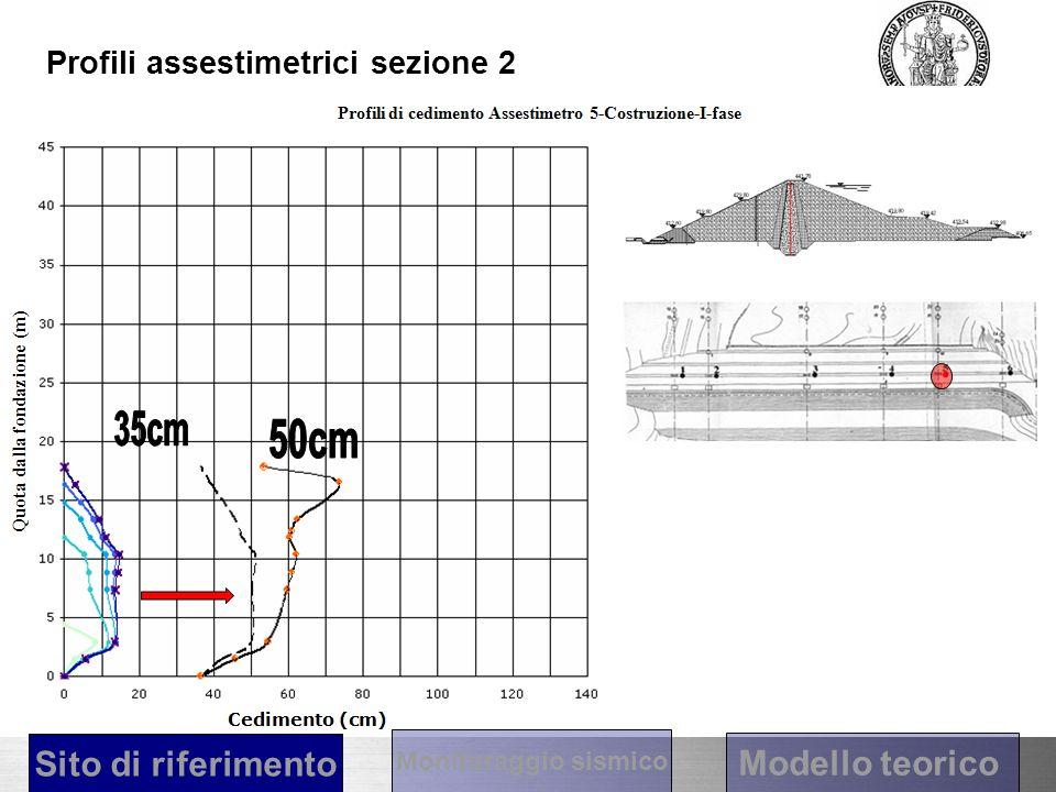 Profili assestimetrici sezione 2