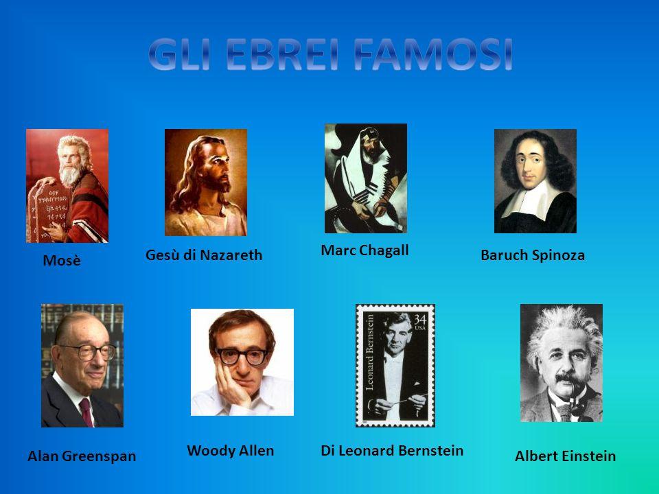 GLI EBREI FAMOSI Marc Chagall Gesù di Nazareth Baruch Spinoza Mosè