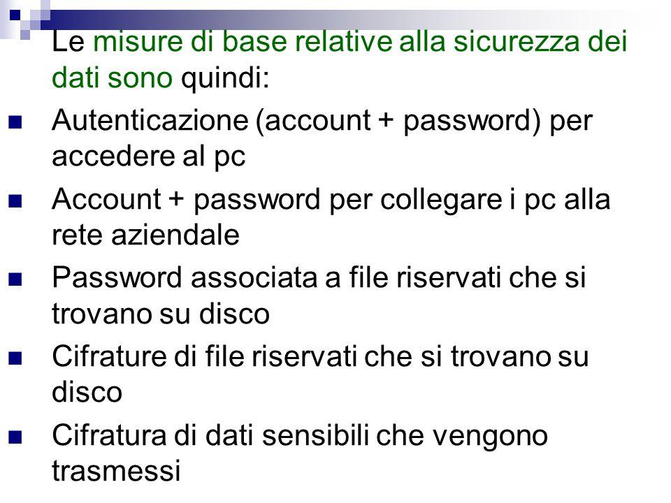 Le misure di base relative alla sicurezza dei dati sono quindi: