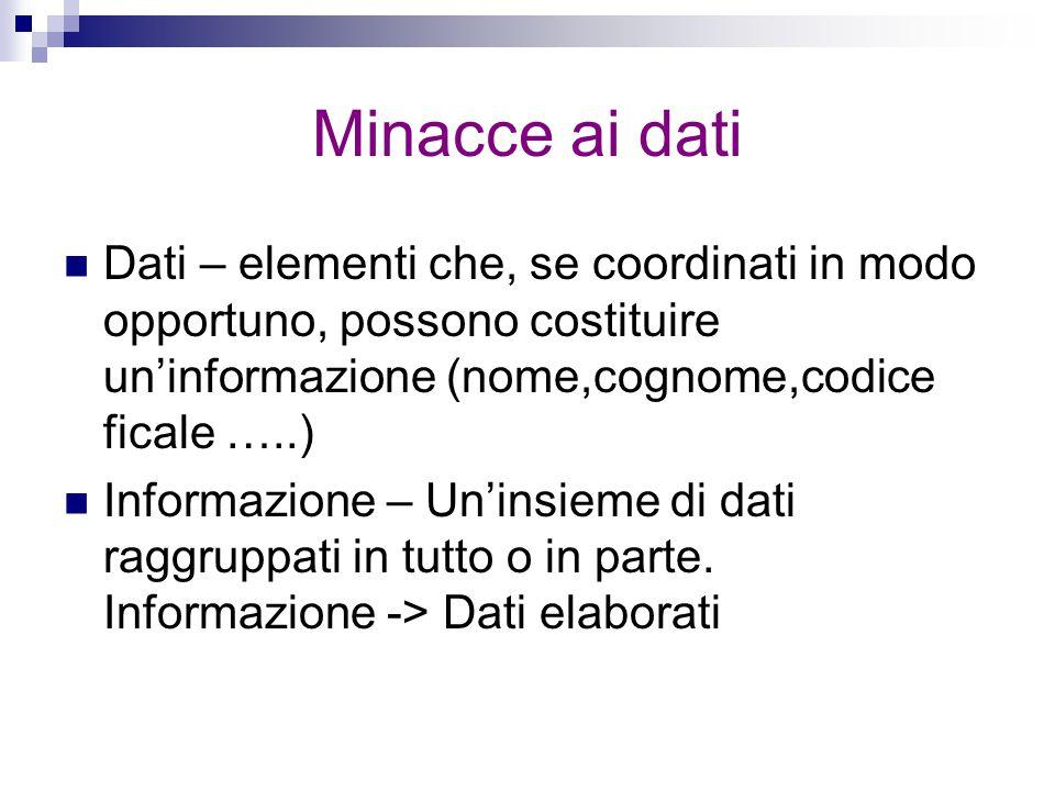Minacce ai dati Dati – elementi che, se coordinati in modo opportuno, possono costituire un'informazione (nome,cognome,codice ficale …..)