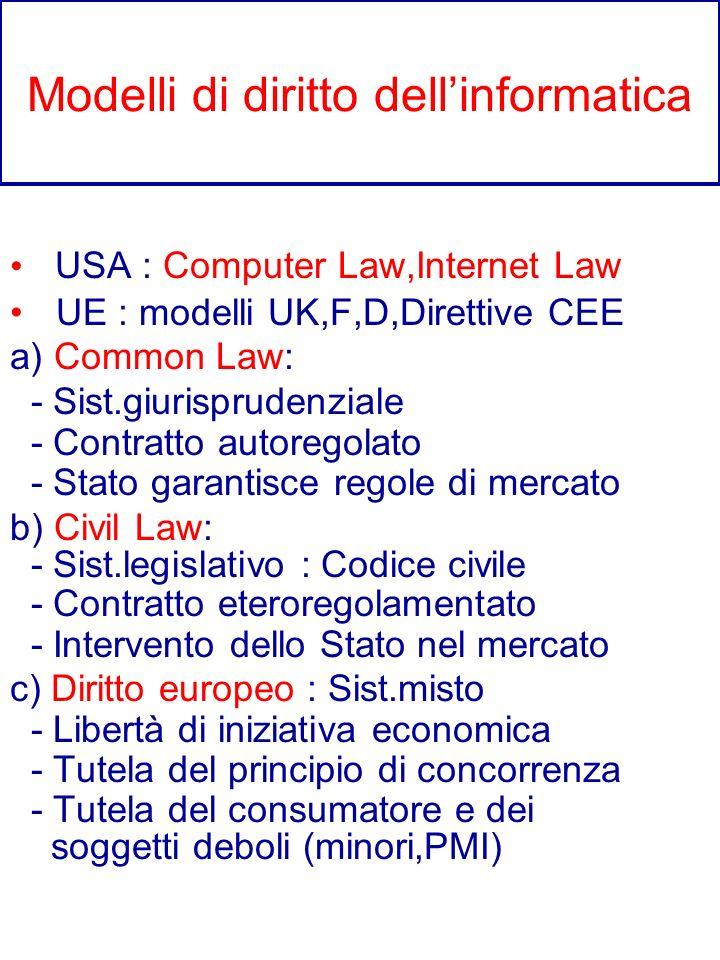 Modelli di diritto dell'informatica