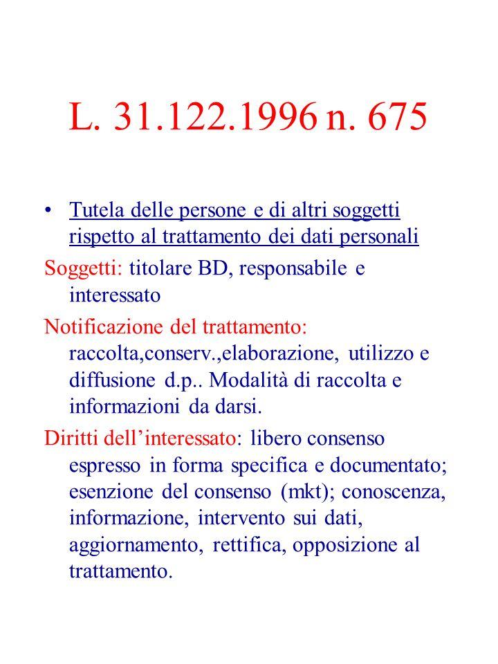 L. 31.122.1996 n. 675 Tutela delle persone e di altri soggetti rispetto al trattamento dei dati personali.