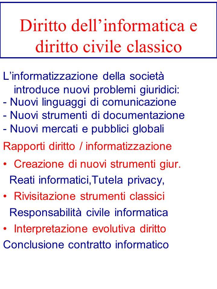 Diritto dell'informatica e diritto civile classico