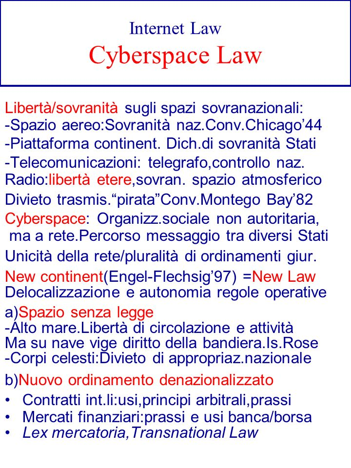 Internet Law Cyberspace Law