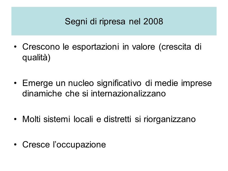 Segni di ripresa nel 2008Crescono le esportazioni in valore (crescita di qualità)