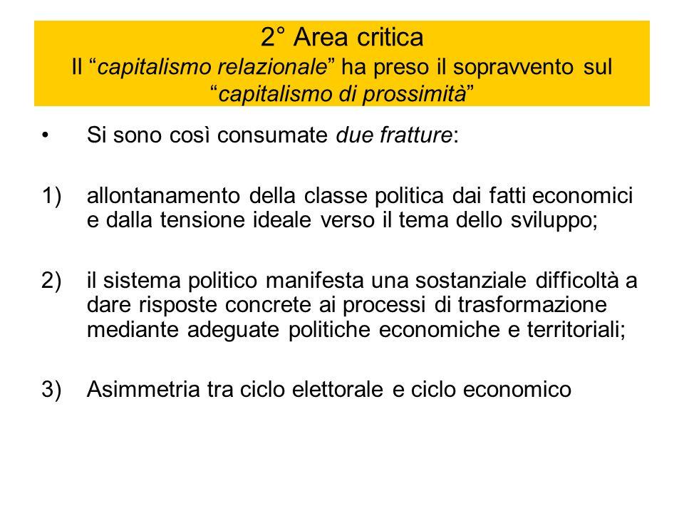 2° Area critica Il capitalismo relazionale ha preso il sopravvento sul capitalismo di prossimità