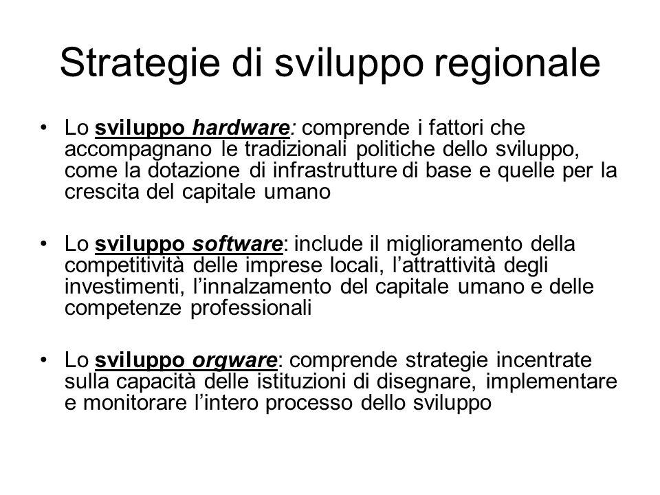 Strategie di sviluppo regionale