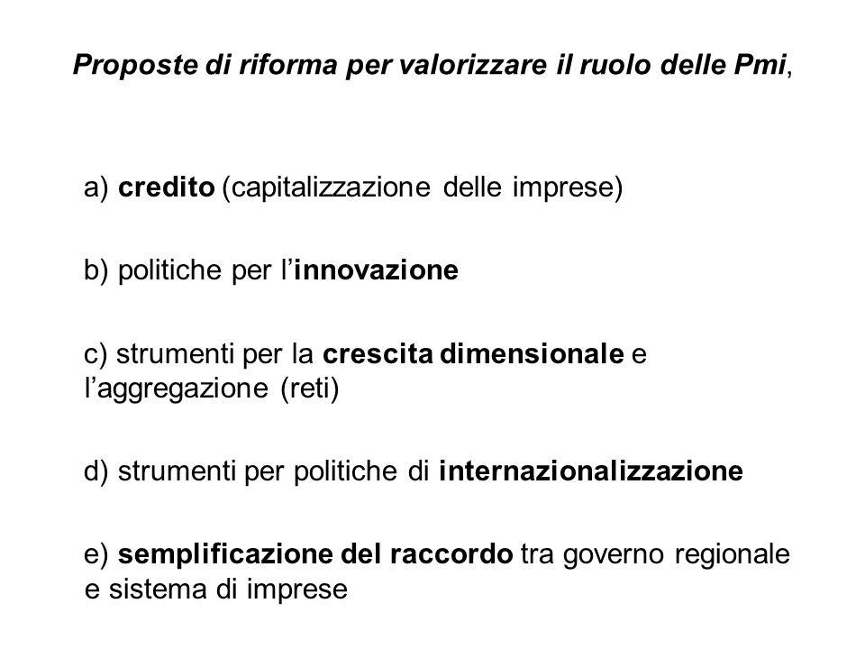 Proposte di riforma per valorizzare il ruolo delle Pmi,