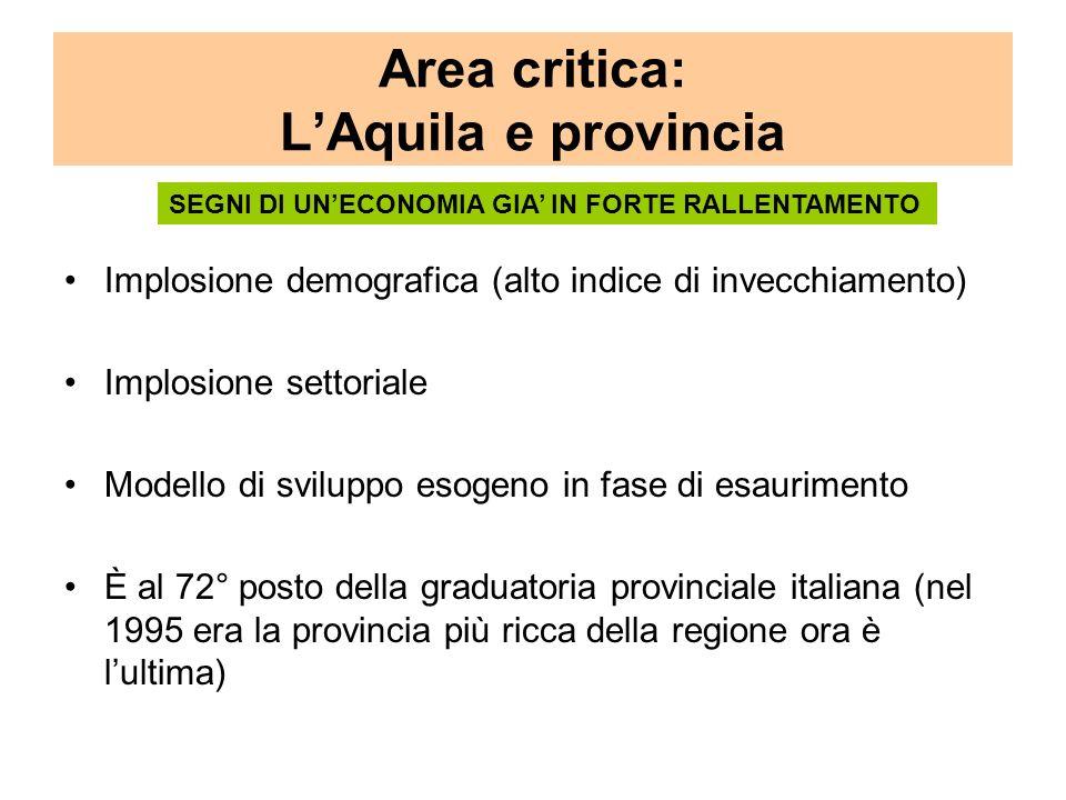 Area critica: L'Aquila e provincia
