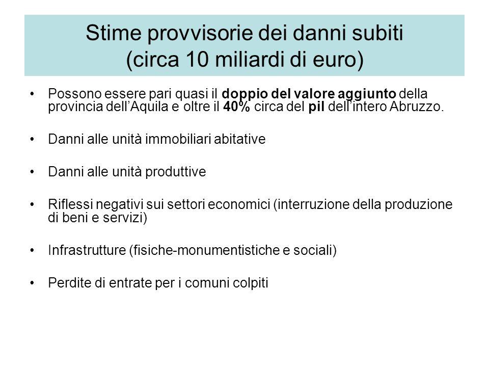 Stime provvisorie dei danni subiti (circa 10 miliardi di euro)