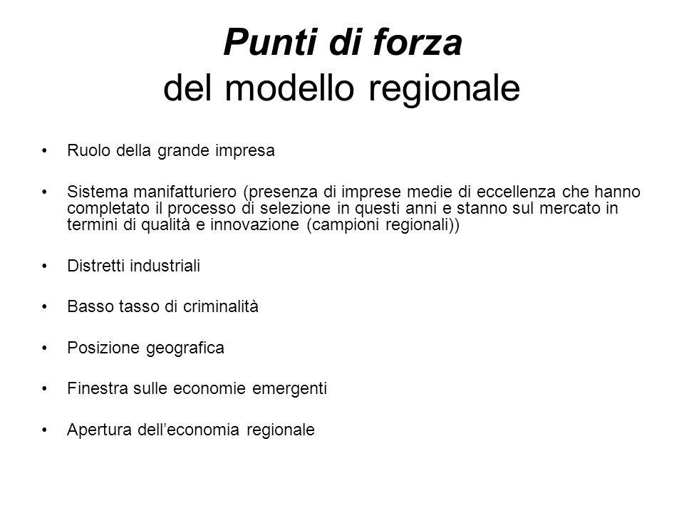 Punti di forza del modello regionale