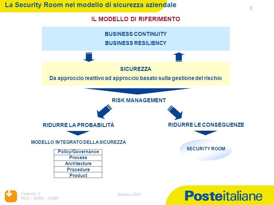 La Security Room nel modello di sicurezza aziendale