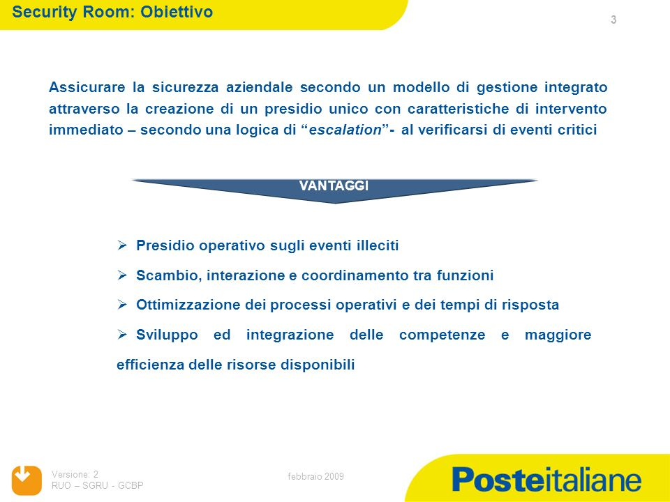 Security Room: Obiettivo