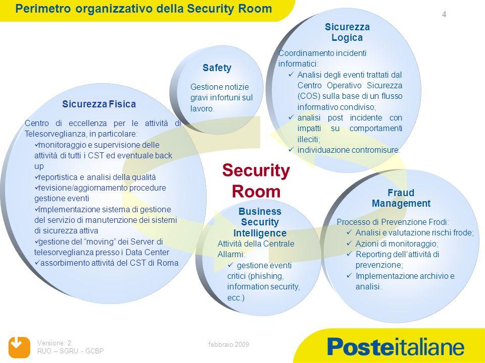 Perimetro organizzativo della Security Room