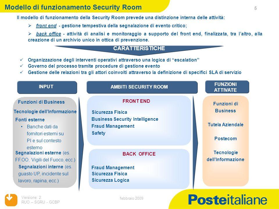 Modello di funzionamento Security Room