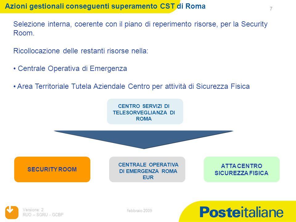 Azioni gestionali conseguenti superamento CST di Roma