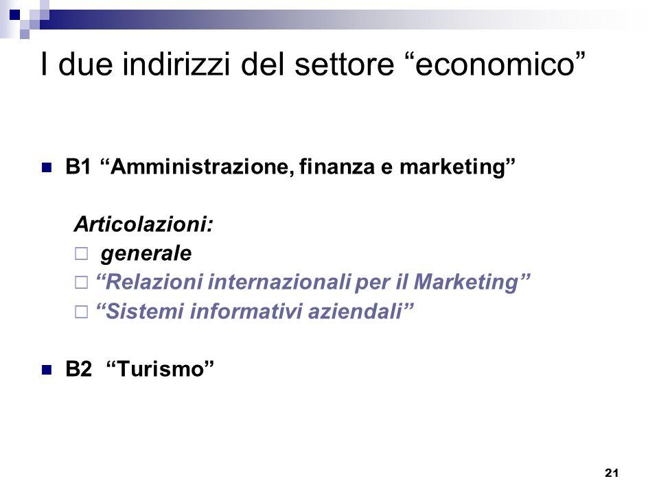 I due indirizzi del settore economico
