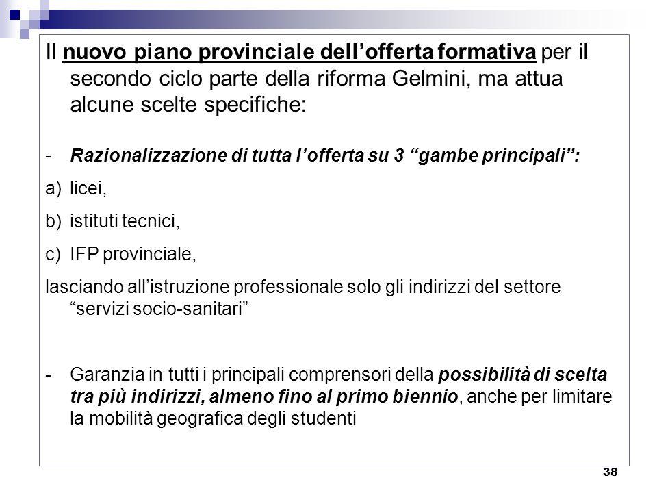 Il nuovo piano provinciale dell'offerta formativa per il secondo ciclo parte della riforma Gelmini, ma attua alcune scelte specifiche: