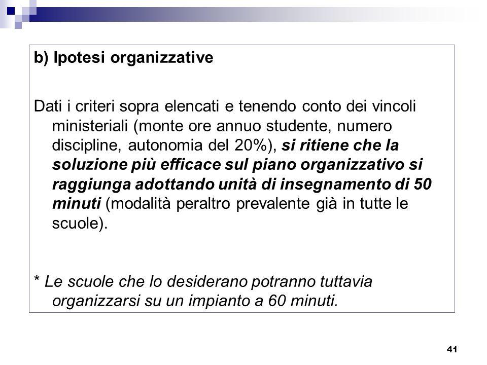 b) Ipotesi organizzative