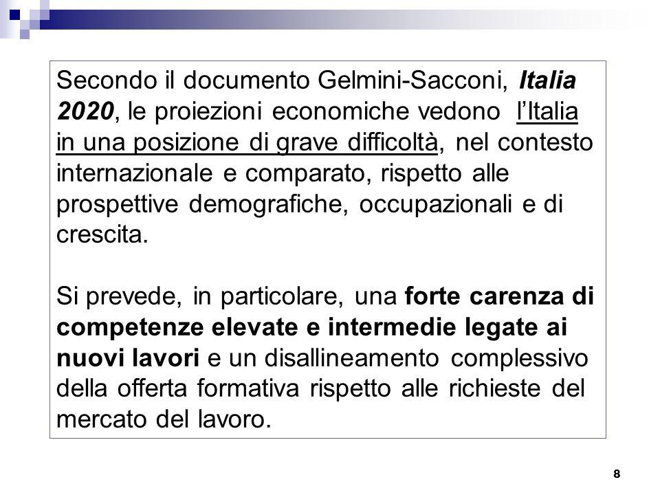 Secondo il documento Gelmini-Sacconi, Italia 2020, le proiezioni economiche vedono l'Italia in una posizione di grave difficoltà, nel contesto internazionale e comparato, rispetto alle prospettive demografiche, occupazionali e di crescita.