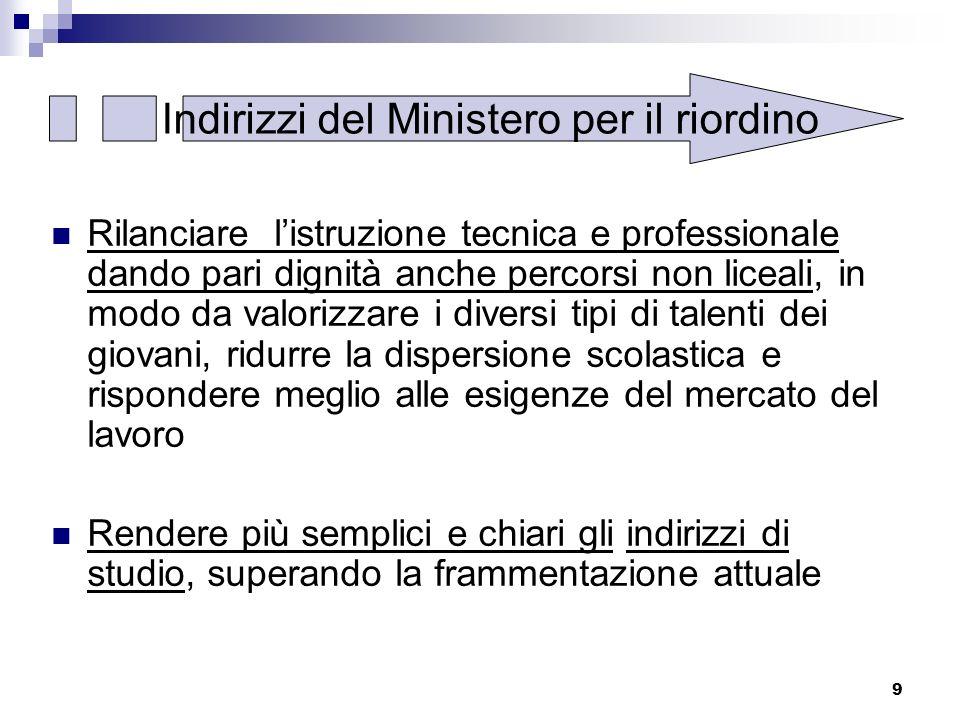 Indirizzi del Ministero per il riordino