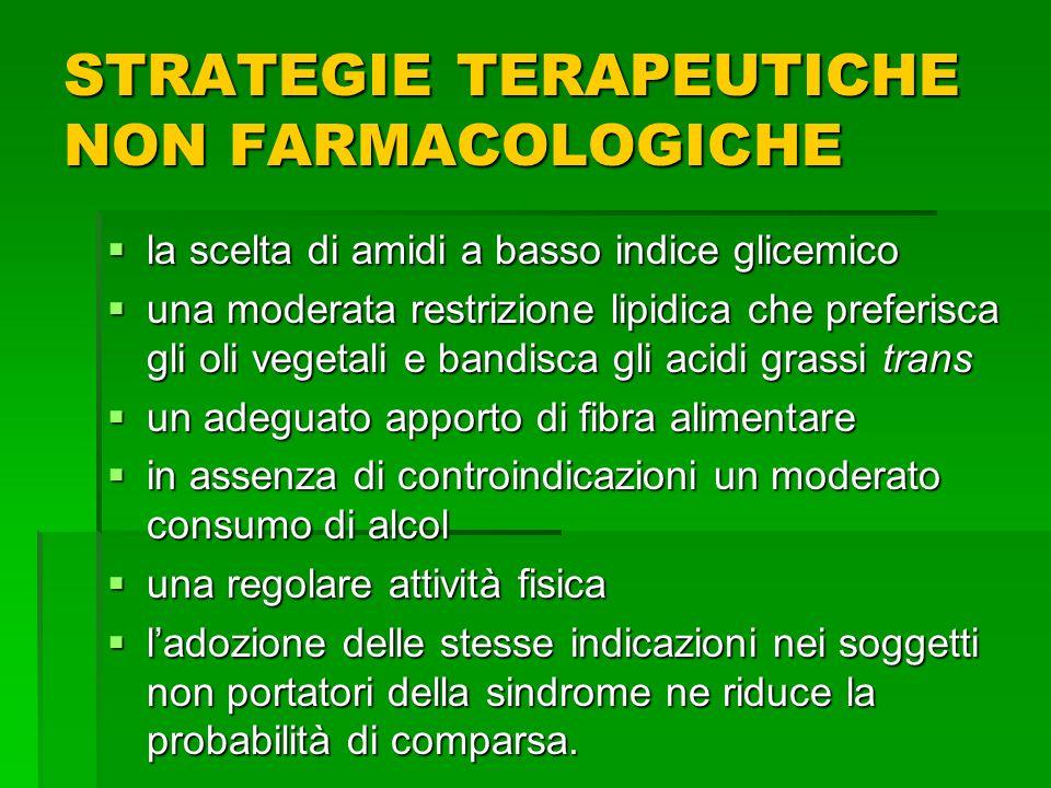 STRATEGIE TERAPEUTICHE NON FARMACOLOGICHE