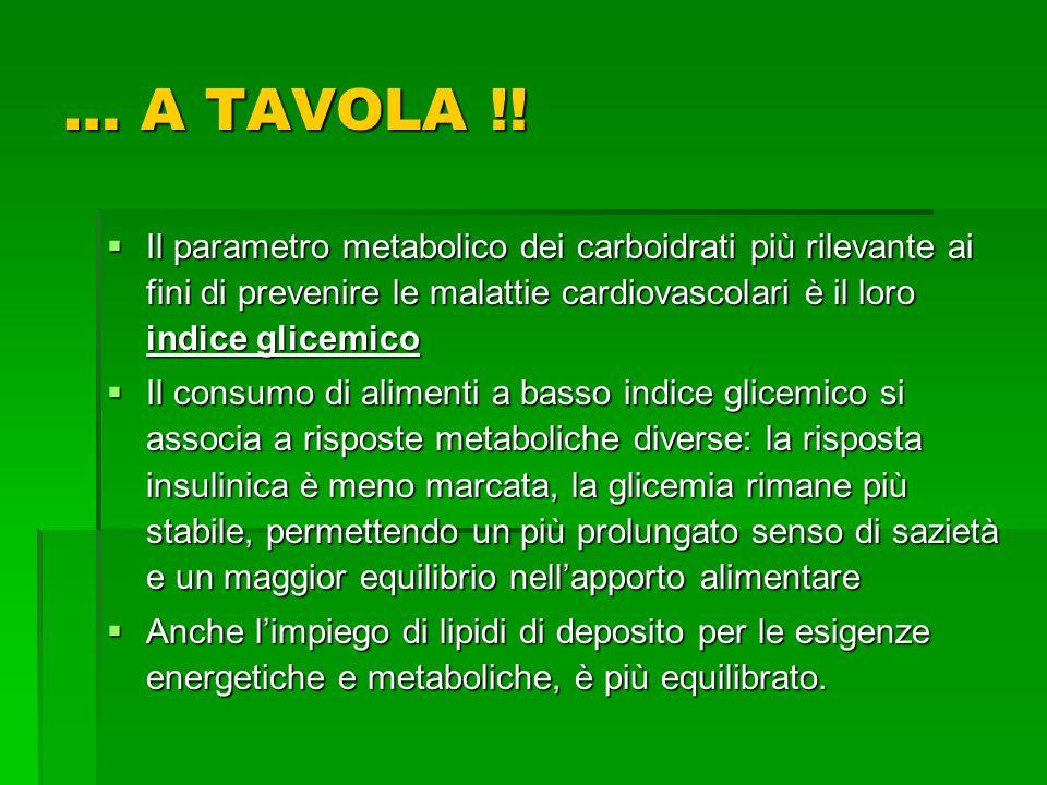 … A TAVOLA !! Il parametro metabolico dei carboidrati più rilevante ai fini di prevenire le malattie cardiovascolari è il loro indice glicemico.