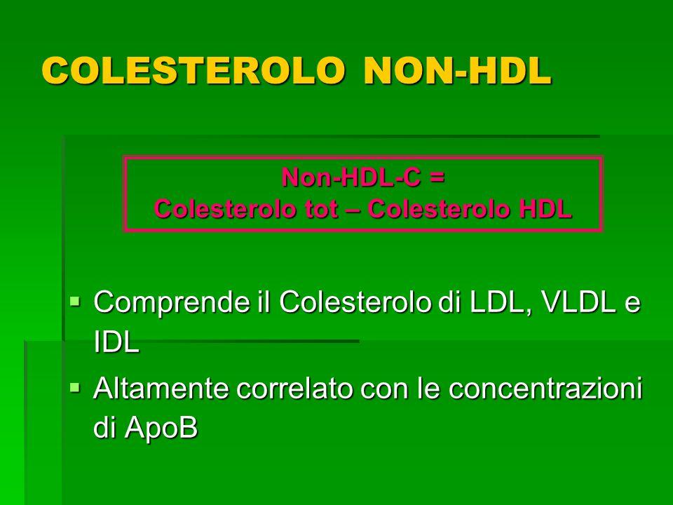 Colesterolo tot – Colesterolo HDL