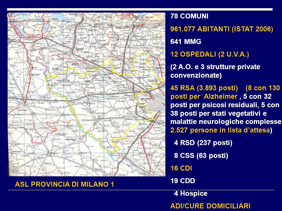 78 COMUNI 961.077 ABITANTI (ISTAT 2006) 641 MMG. 12 OSPEDALI (2 U.V.A.) (2 A.O. e 3 strutture private convenzionate)