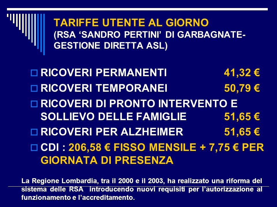 RICOVERI DI PRONTO INTERVENTO E SOLLIEVO DELLE FAMIGLIE 51,65 €