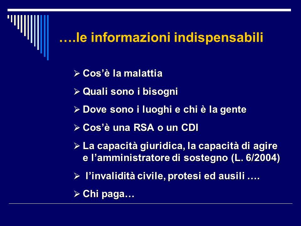 ….le informazioni indispensabili