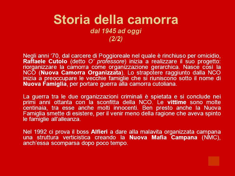 Storia della camorra dal 1945 ad oggi (2/2)