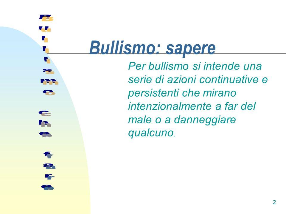 Bullismo: sapere Bullismo che fare