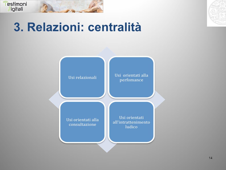 3. Relazioni: centralità