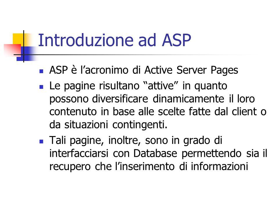 Introduzione ad ASP ASP è l'acronimo di Active Server Pages