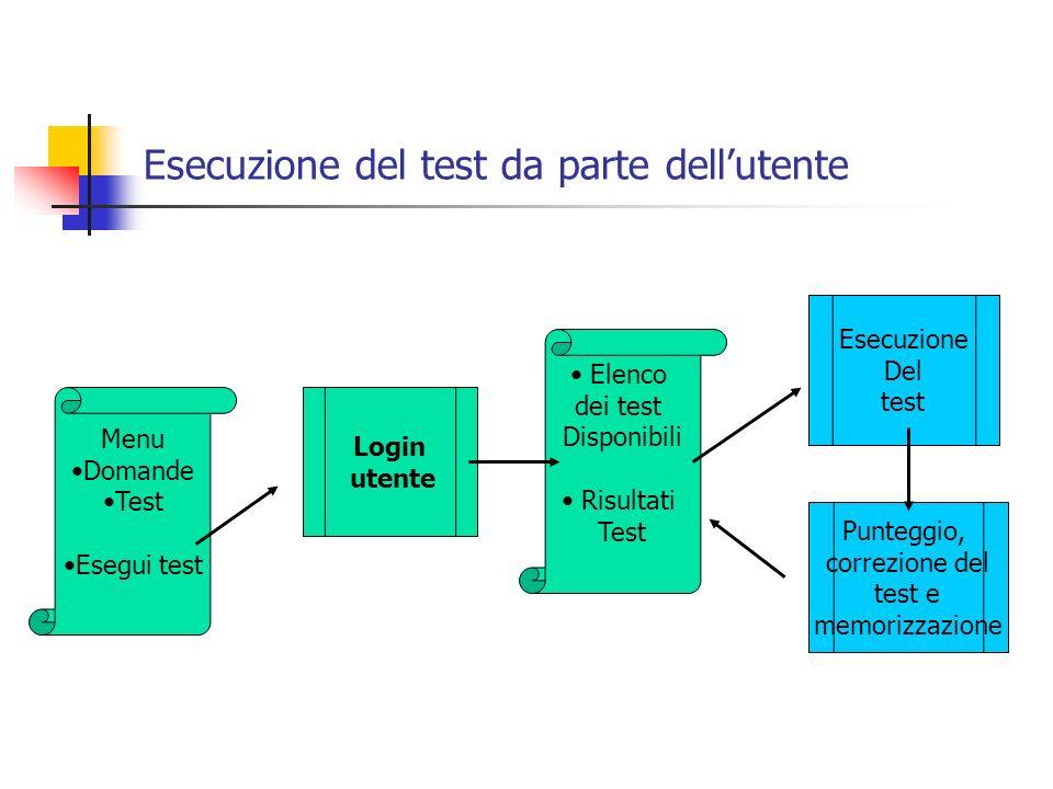 Esecuzione del test da parte dell'utente