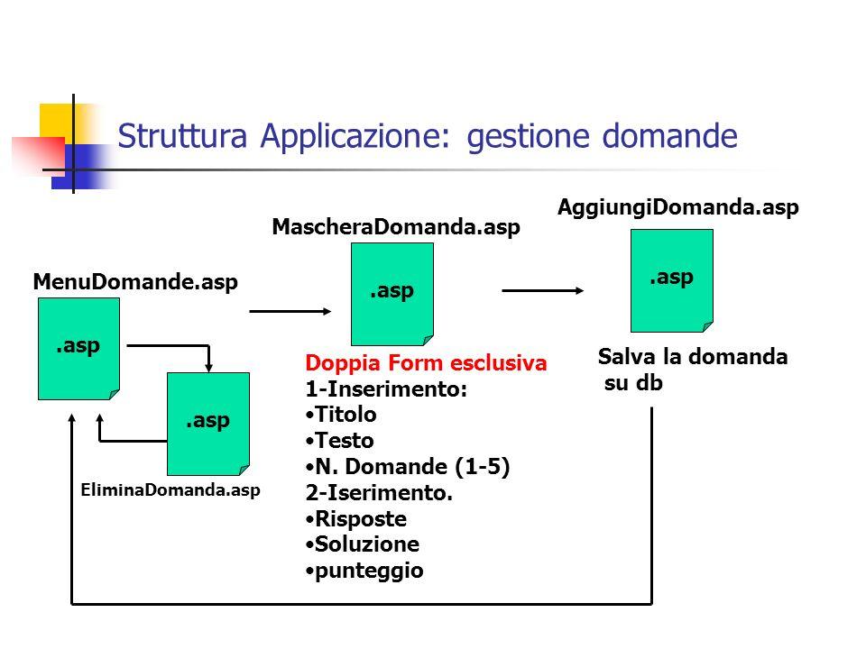 Struttura Applicazione: gestione domande