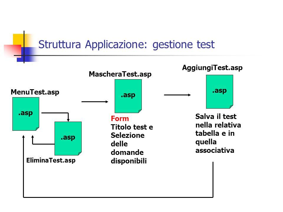 Struttura Applicazione: gestione test