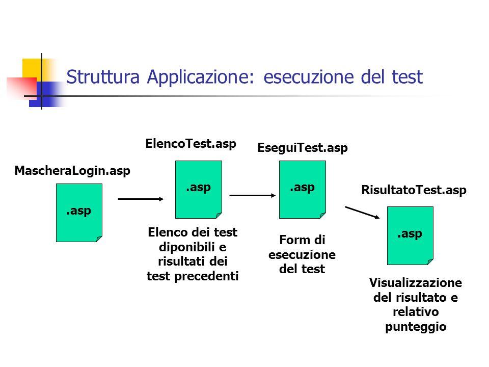 Struttura Applicazione: esecuzione del test