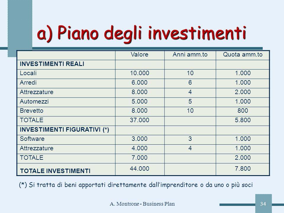 a) Piano degli investimenti