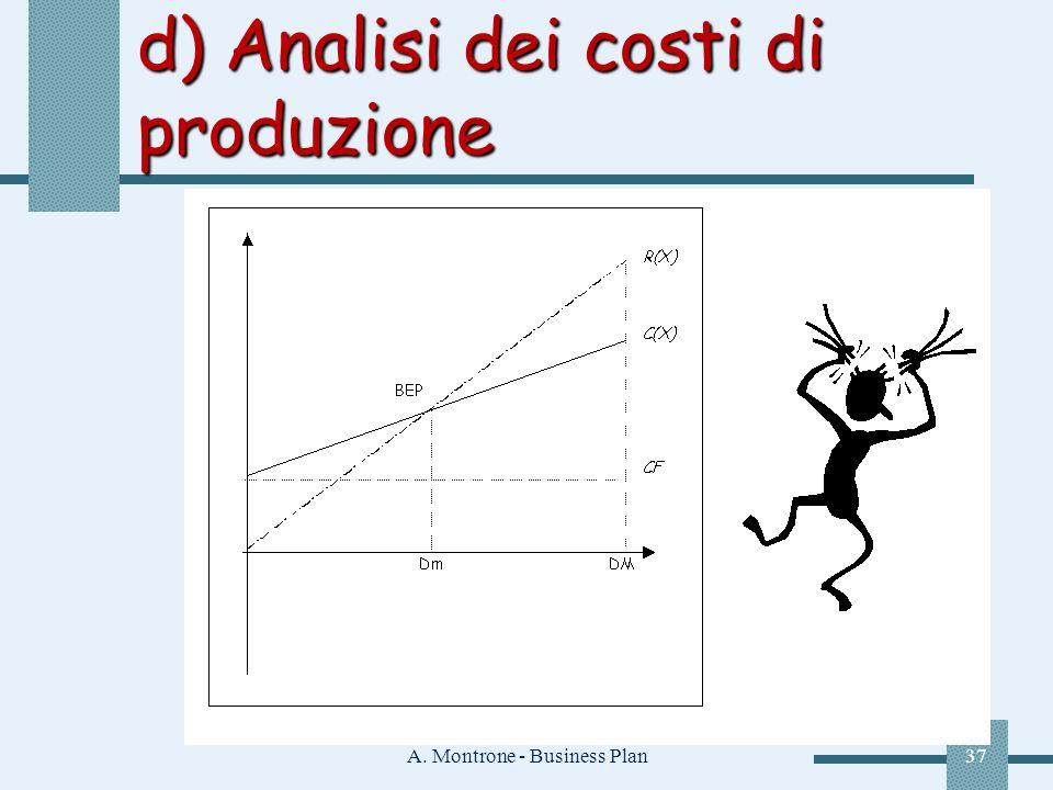 d) Analisi dei costi di produzione