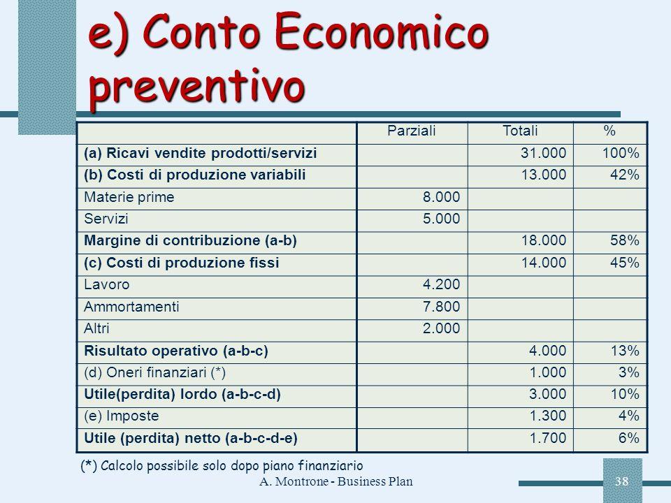 e) Conto Economico preventivo