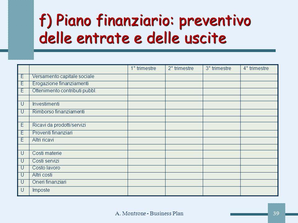f) Piano finanziario: preventivo delle entrate e delle uscite